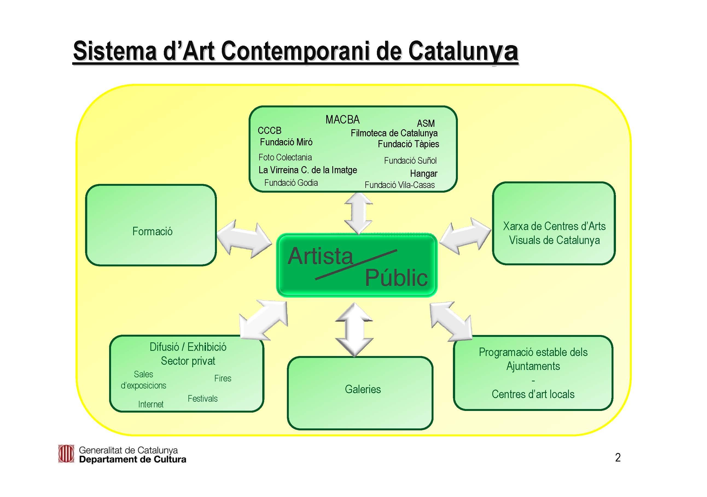 Diagrama Artista/Público