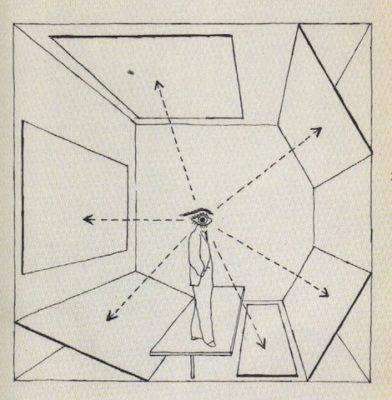 Herbert Bayer, Inclusive picture of all possibilities. Publicat a: Fundamentals of Exhibition Design. 1937.